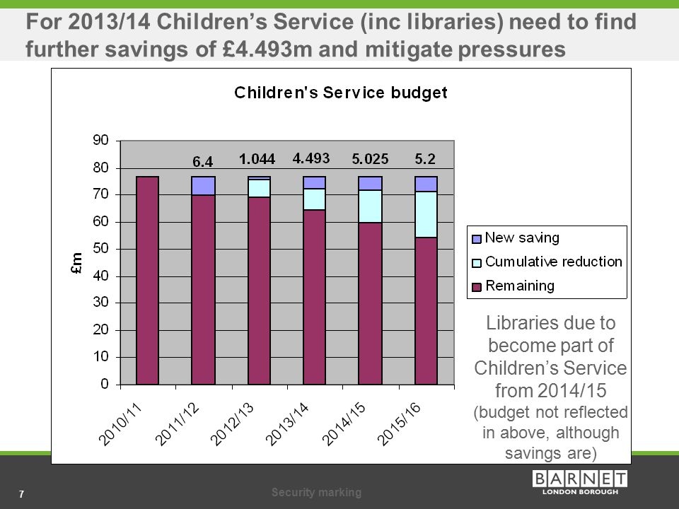 7Security marking 7 For 2013/14 Children's Service (inc libraries) need to find further savings of £4.493m and mitigate pressures Libraries due to become part of Children's Service from 2014/15 (budget not reflected in above, although savings are)