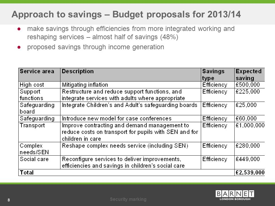 8Security marking 8 Approach to savings – Budget proposals for 2013/14 ●make savings through efficiencies from more integrated working and reshaping services – almost half of savings (48%) ●proposed savings through income generation