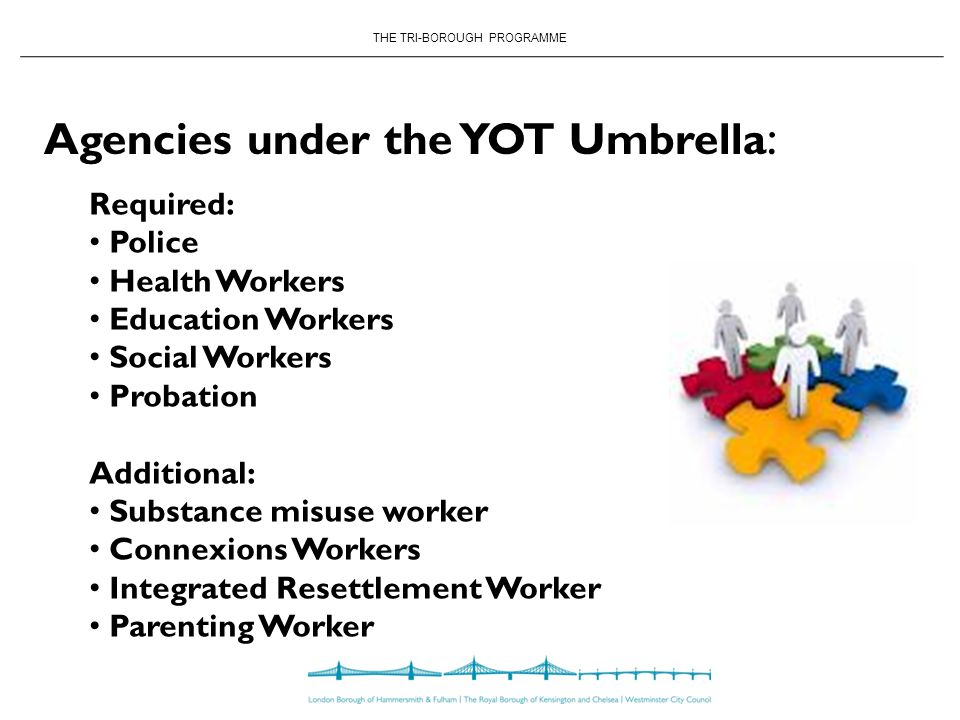 THE TRI-BOROUGH PROGRAMME Agencies under the YOT Umbrella : Required: Police Health Workers Education Workers Social Workers Probation Additional: Substance misuse worker Connexions Workers Integrated Resettlement Worker Parenting Worker
