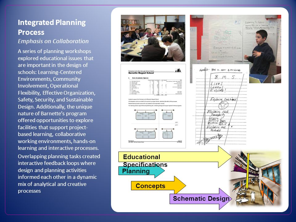 Integrated Planning Process Emphasis on Collaboration A series of planning workshops explored educational issues that are important in the design of schools: Learning-Centered Environments, Community Involvement, Operational Flexibility, Effective Organization, Safety, Security, and Sustainable Design.