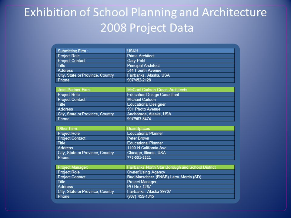 Exhibition of School Planning and Architecture 2008 Project Data Submitting Firm :USKH Project RolePrime Architect Project ContactGary Pohl TitlePrincipal Architect Address544 Fourth Avenue City, State or Province, CountryFairbanks, Alaska, USA Phone907/452-2128 Joint Partner Firm:McCool Carlson Green Architects Project RoleEducation Design Consultant Project ContactMichael Carlson TitleEducational Designer Address901 Photo Avenue City, State or Province, CountryAnchorage, Alaska, USA Phone907/563-8474 Other Firm:BrainSpaces Project RoleEducational Planner Project ContactPeter Brown TitleEducational Planner Address1100 N California Ave City, State or Province, CountryChicago, Illinois, USA Phone 773-531-3221 Project Manager:Fairbanks North Star Borough and School District Project RoleOwner/Using Agency Project ContactBud Marschner (FNSB) Larry Morris (SD) TitleProject Manager AddressPO Box 1267 City, State or Province, CountryFairbanks, Alaska 99707 Phone(907) 459-1345