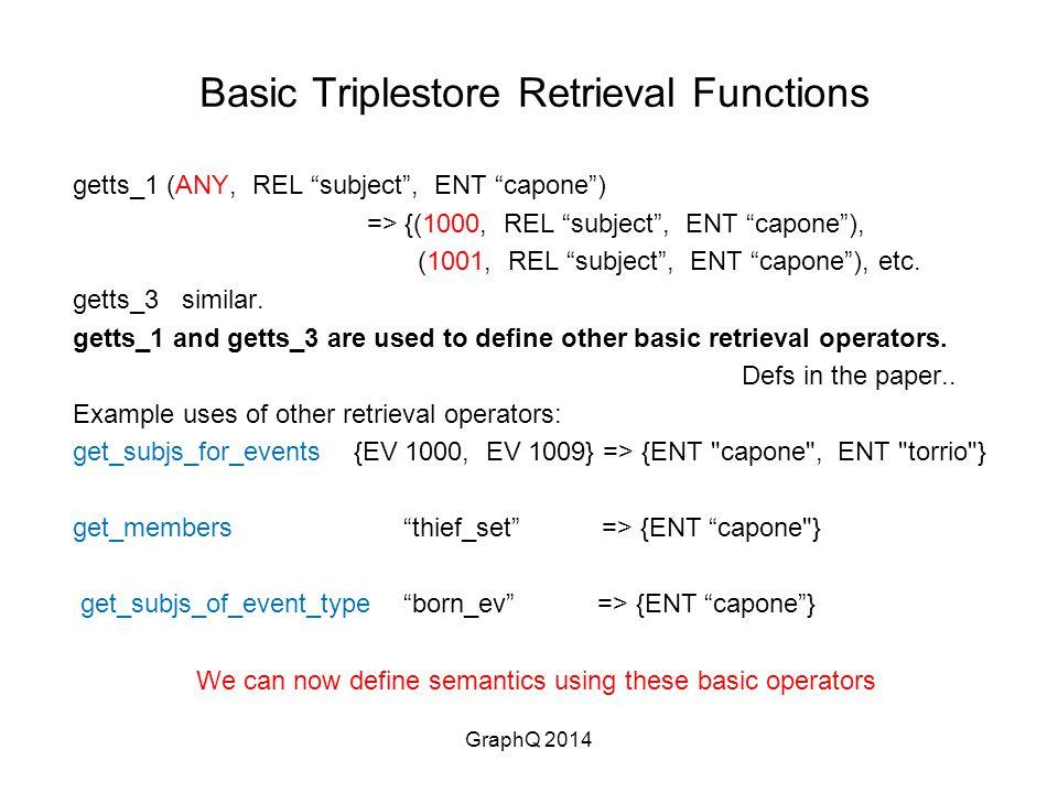 Basic Triplestore Retrieval Functions getts_1 (ANY, REL subject , ENT capone ) => {(1000, REL subject , ENT capone ), (1001, REL subject , ENT capone ), etc.