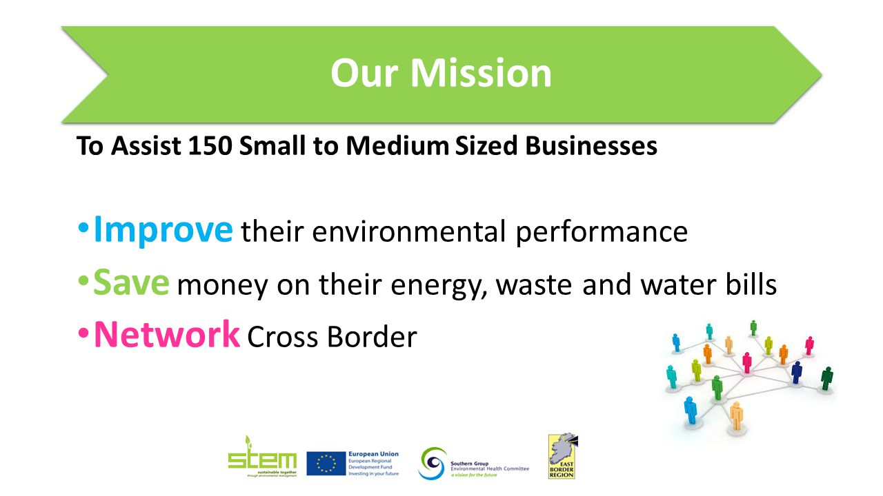 Waste Through the help of STEM did you reduce the waste you send to landfill Yes 41.3%