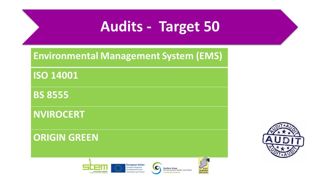 Audits - Target 50 Environmental Management System (EMS) ISO 14001 BS 8555 NVIROCERT ORIGIN GREEN