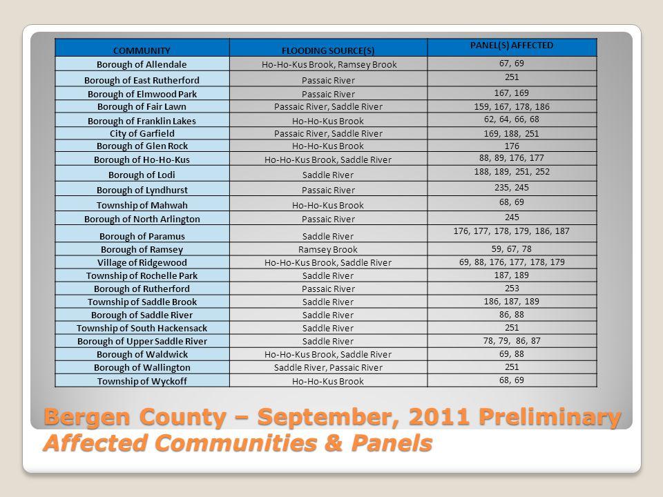 Bergen County – September, 2011 Preliminary Affected Panels