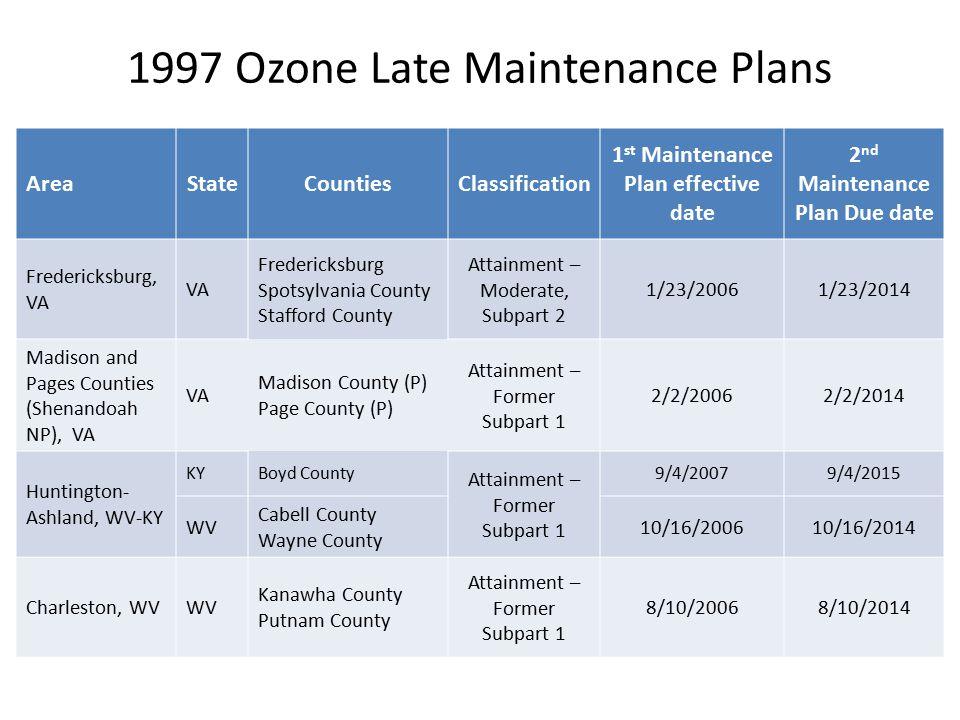 Future 2 nd Maintenance Plans for 1997 Ozone AreaStateCountiesClassification 1 st Maintenance Plan effective date 2 nd Maintenance Plan Due date Allentown- Bethlehem- Easton, PA PA Carbon County Lehigh County Northampton Co.