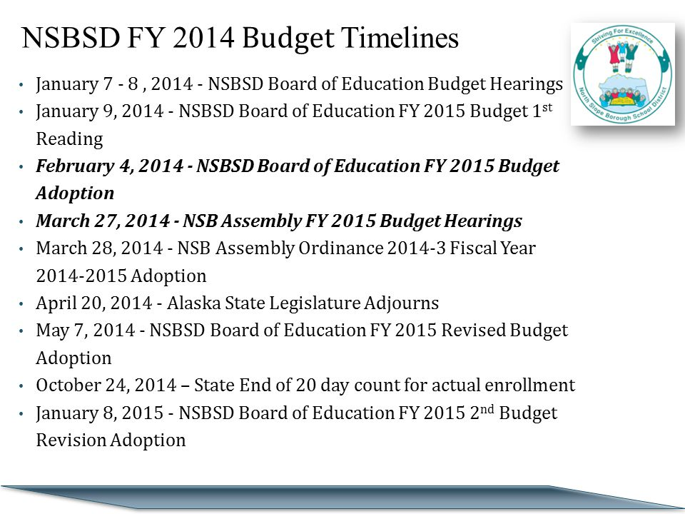 January 7 - 8, 2014 - NSBSD Board of Education Budget Hearings January 9, 2014 - NSBSD Board of Education FY 2015 Budget 1 st Reading February 4, 2014 - NSBSD Board of Education FY 2015 Budget Adoption March 27, 2014 - NSB Assembly FY 2015 Budget Hearings March 28, 2014 - NSB Assembly Ordinance 2014-3 Fiscal Year 2014-2015 Adoption April 20, 2014 - Alaska State Legislature Adjourns May 7, 2014 - NSBSD Board of Education FY 2015 Revised Budget Adoption October 24, 2014 – State End of 20 day count for actual enrollment January 8, 2015 - NSBSD Board of Education FY 2015 2 nd Budget Revision Adoption NSBSD FY 2014 Budget Timelines