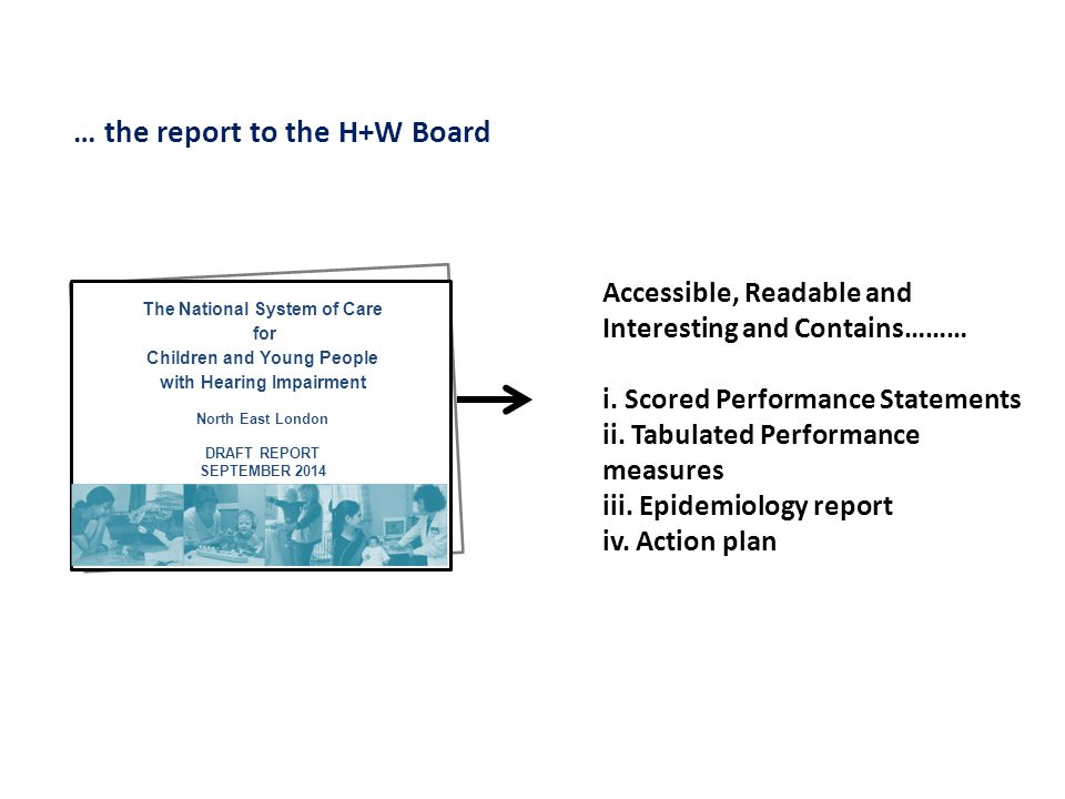 Accessible, Readable and Interesting and Contains……… i. Scored Performance Statements ii. Tabulated Performance measures iii. Epidemiology report iv.
