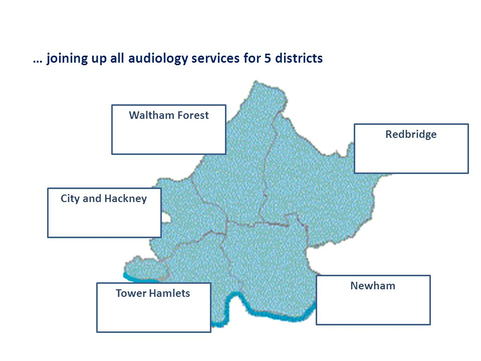 The NHS in East London has to meet the needs of some of the most deprived areas in the UK and providing care for children and young people with hearing impairment today whilst planning for tomorrow requires the availability of robust local evidence on the epidemiology of hearing loss.