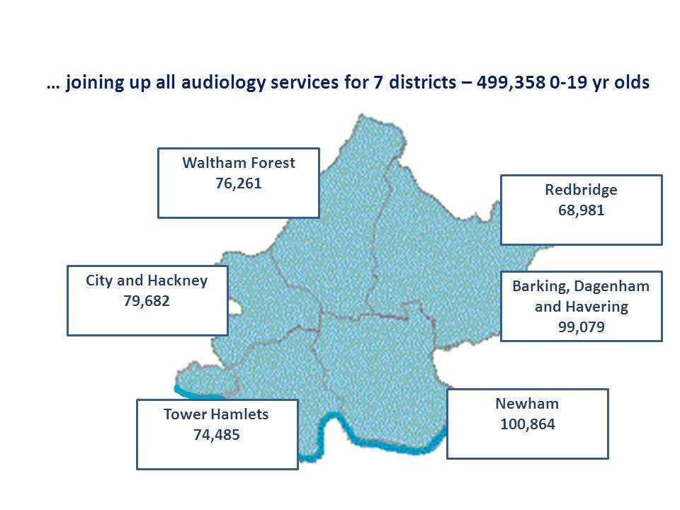 Redbridge 68,981 Waltham Forest 76,261 City and Hackney 79,682 Tower Hamlets 74,485 Newham 100,864 Barking, Dagenham and Havering 99,079 … joining up