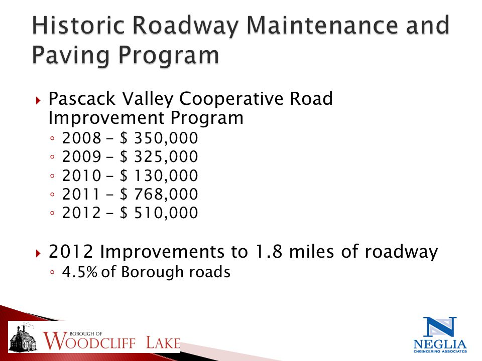  Pascack Valley Cooperative Road Improvement Program ◦ 2008 - $ 350,000 ◦ 2009 - $ 325,000 ◦ 2010 - $ 130,000 ◦ 2011 - $ 768,000 ◦ 2012 - $ 510,000  2012 Improvements to 1.8 miles of roadway ◦ 4.5% of Borough roads