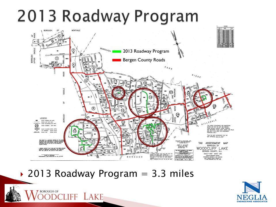  2013 Roadway Program = 3.3 miles