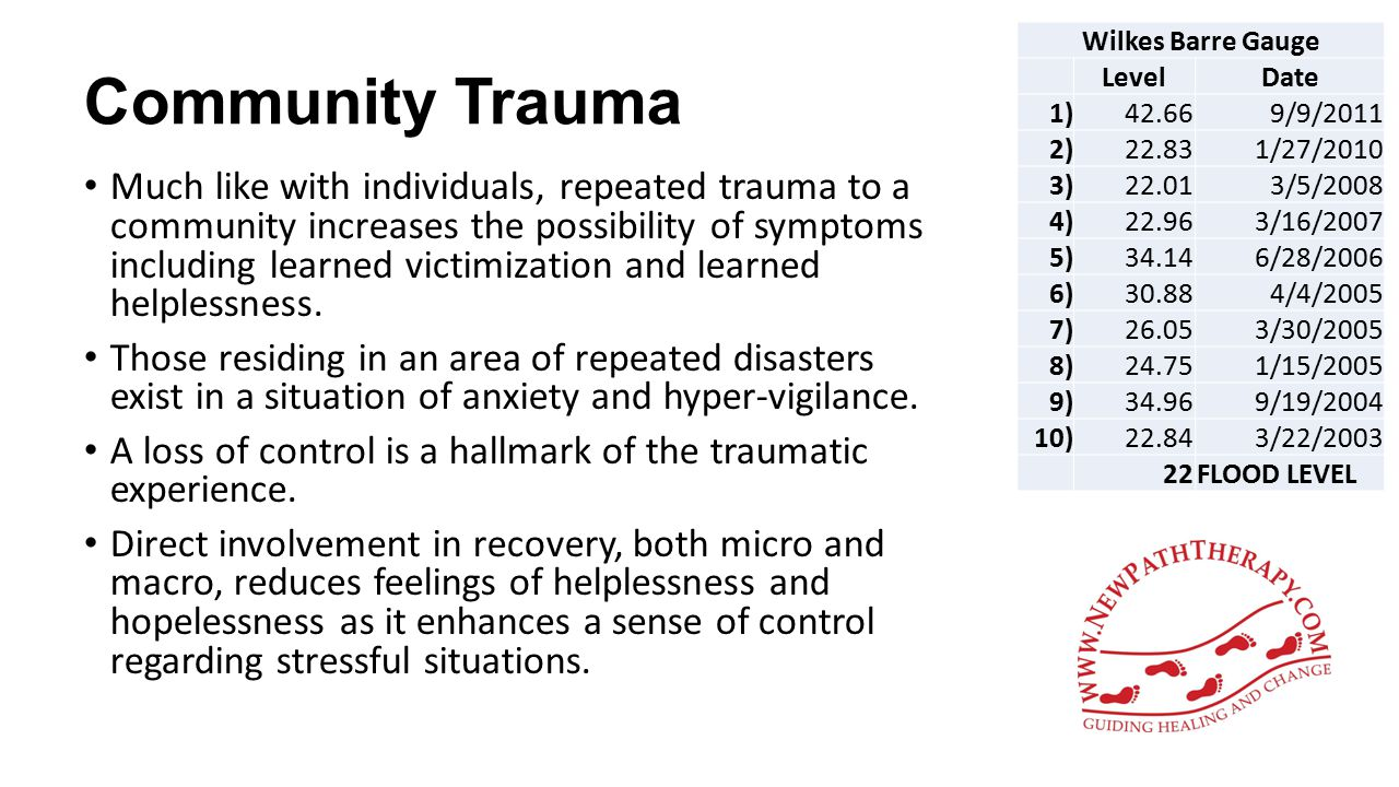 Community Trauma Much like with individuals, repeated trauma to a community increases the possibility of symptoms including learned victimization and learned helplessness.