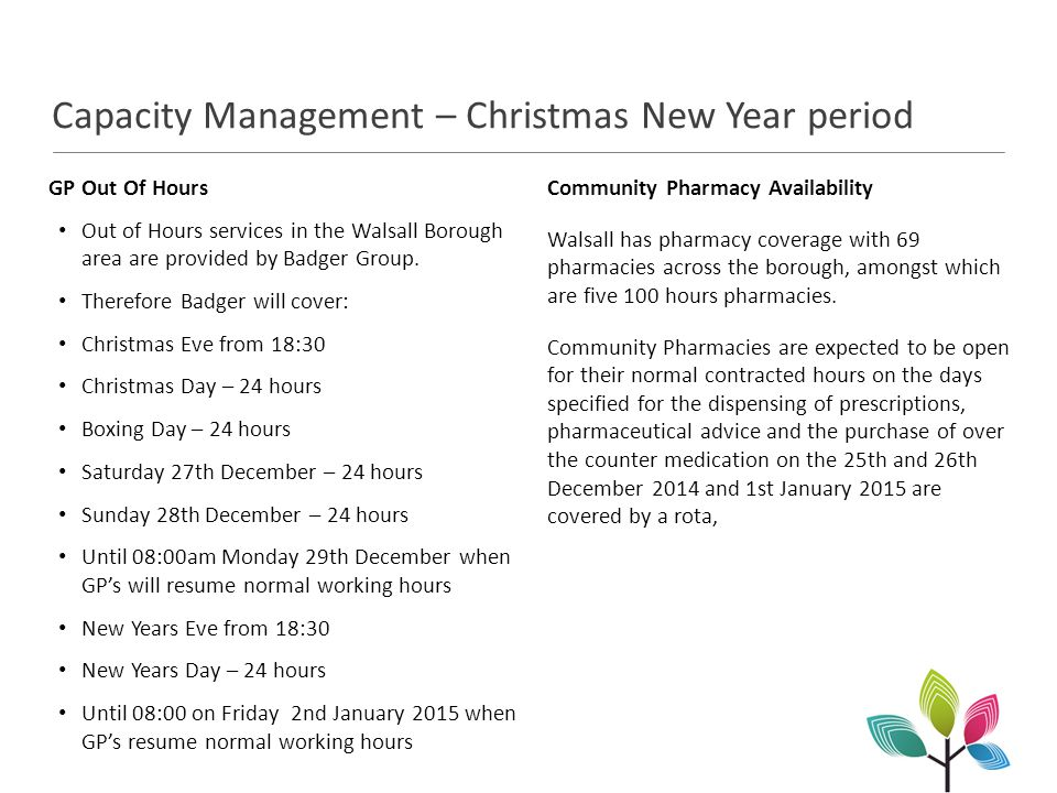 Capacity Management – Christmas New Year period GP Out Of Hours Out of Hours services in the Walsall Borough area are provided by Badger Group.
