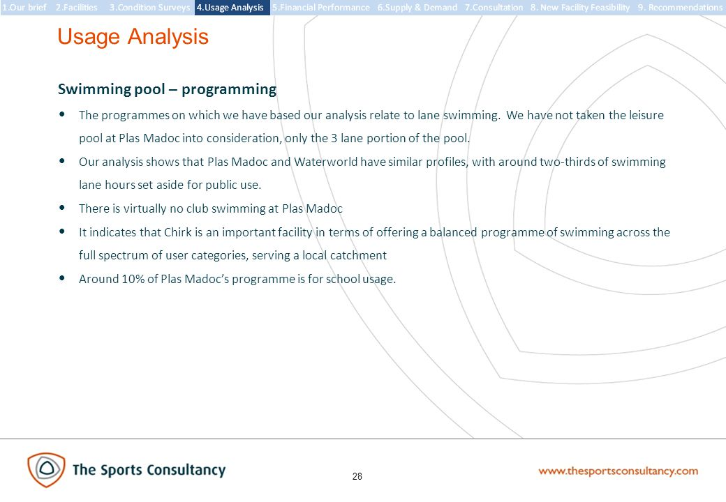 28 Usage Analysis Swimming pool – programming The programmes on which we have based our analysis relate to lane swimming.