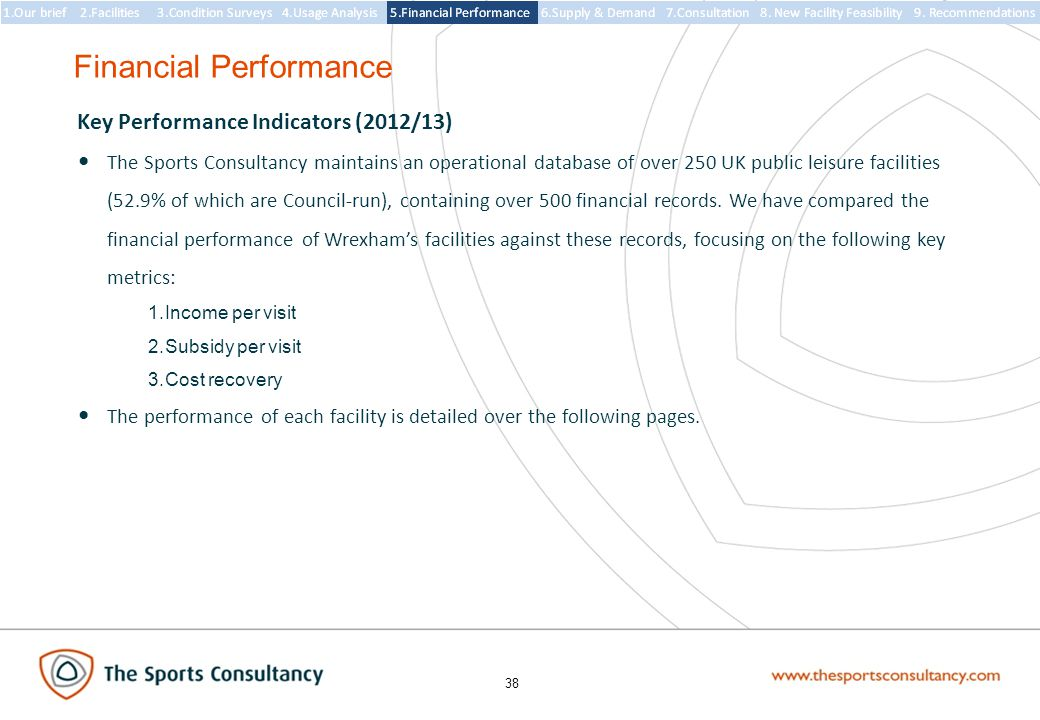 38 Key Performance Indicators (2012/13) The Sports Consultancy maintains an operational database of over 250 UK public leisure facilities (52.9% of which are Council-run), containing over 500 financial records.