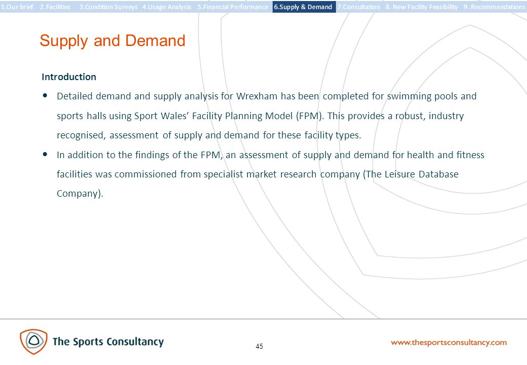 45 Supply and Demand Introduction Detailed demand and supply analysis for Wrexham has been completed for swimming pools and sports halls using Sport Wales' Facility Planning Model (FPM).
