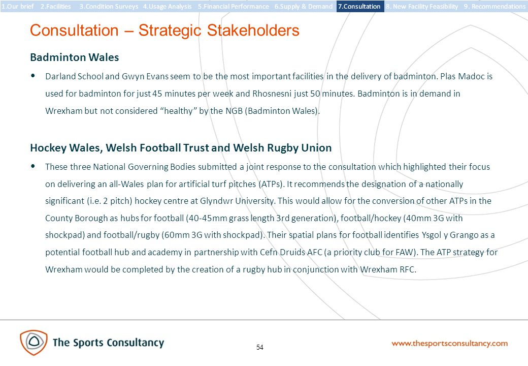 54 Consultation – Strategic Stakeholders Badminton Wales Darland School and Gwyn Evans seem to be the most important facilities in the delivery of badminton.