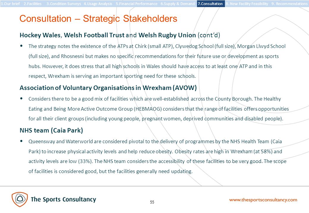 55 Consultation – Strategic Stakeholders Hockey Wales, Welsh Football Trust and Welsh Rugby Union (cont'd) The strategy notes the existence of the ATPs at Chirk (small ATP), Clywedog School (full size), Morgan Llwyd School (full size), and Rhosnesni but makes no specific recommendations for their future use or development as sports hubs.