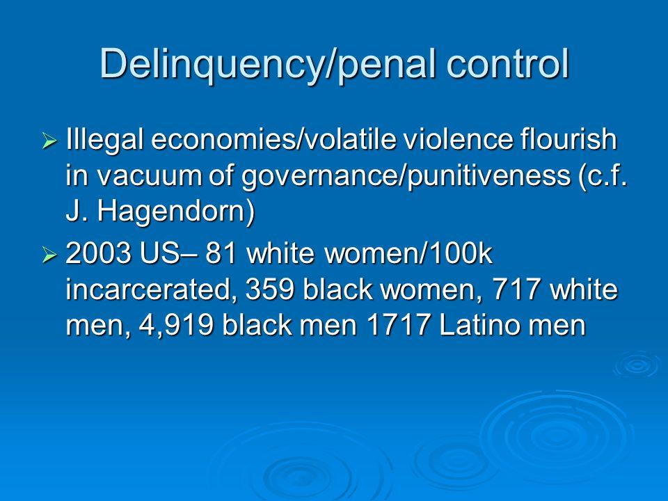 Delinquency/penal control  Illegal economies/volatile violence flourish in vacuum of governance/punitiveness (c.f.