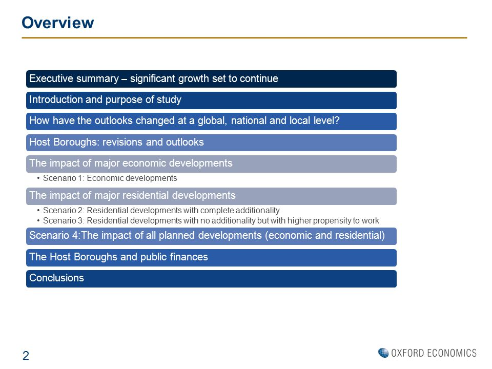 Overview 2 Executive summary – significant growth set to continueIntroduction and purpose of studyHow have the outlooks changed at a global, national