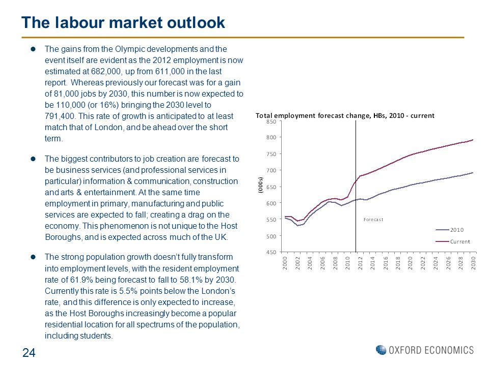 The labour market outlook The gains from the Olympic developments and the event itself are evident as the 2012 employment is now estimated at 682,000,