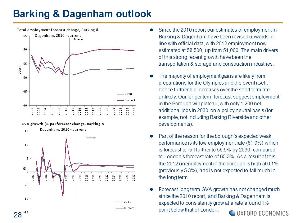 Barking & Dagenham outlook Since the 2010 report our estimates of employment in Barking & Dagenham have been revised upwards in line with official dat