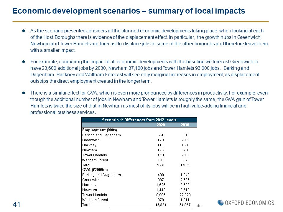 Economic development scenarios – summary of local impacts As the scenario presented considers all the planned economic developments taking place, when looking at each of the Host Boroughs there is evidence of the displacement effect.