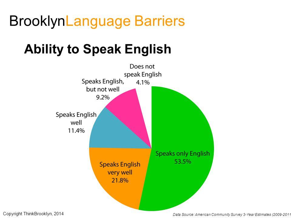 BrooklynLanguage Barriers Ability to Speak English Data Source: American Community Survey 3-Year Estimates (2009-2011) Copyright ThinkBrooklyn, 2014