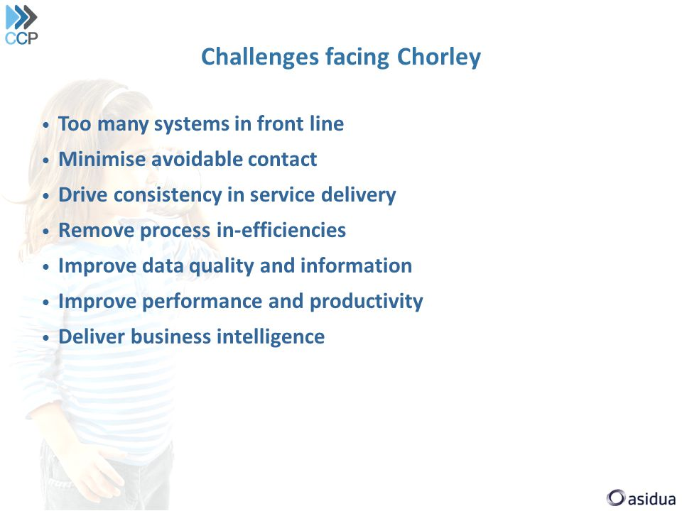 Challenges facing Chorley Too many systems in front line Minimise avoidable contact Drive consistency in service delivery Remove process in-efficienci