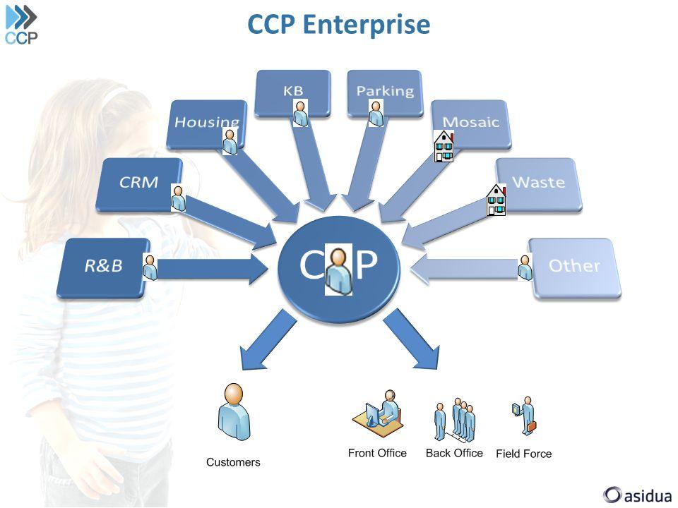 CCP Enterprise