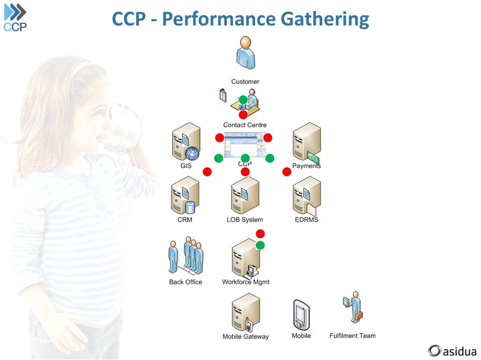 CCP - Performance Gathering