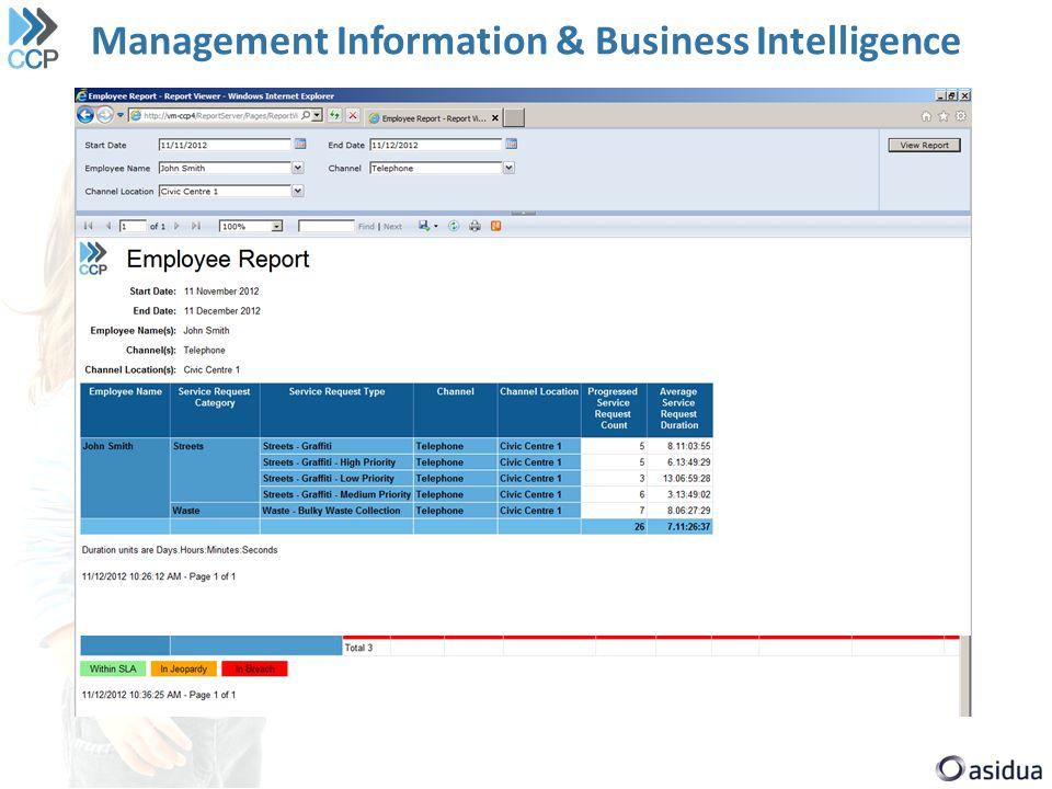 Management Information & Business Intelligence