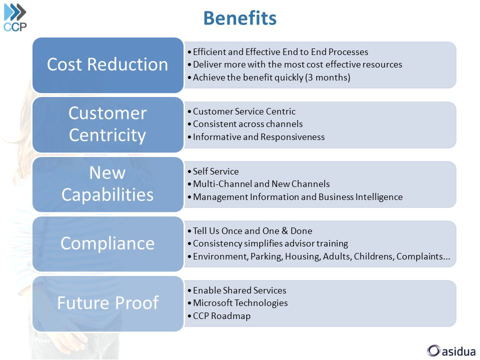 Benefits Efficient and Effective End to End Processes Deliver more with the most cost effective resources Achieve the benefit quickly (3 months) Cost Reduction Customer Service Centric Consistent across channels Informative and Responsiveness Customer Centricity Self Service Multi-Channel and New Channels Management Information and Business Intelligence New Capabilities Tell Us Once and One & Done Consistency simplifies advisor training Environment, Parking, Housing, Adults, Childrens, Complaints...