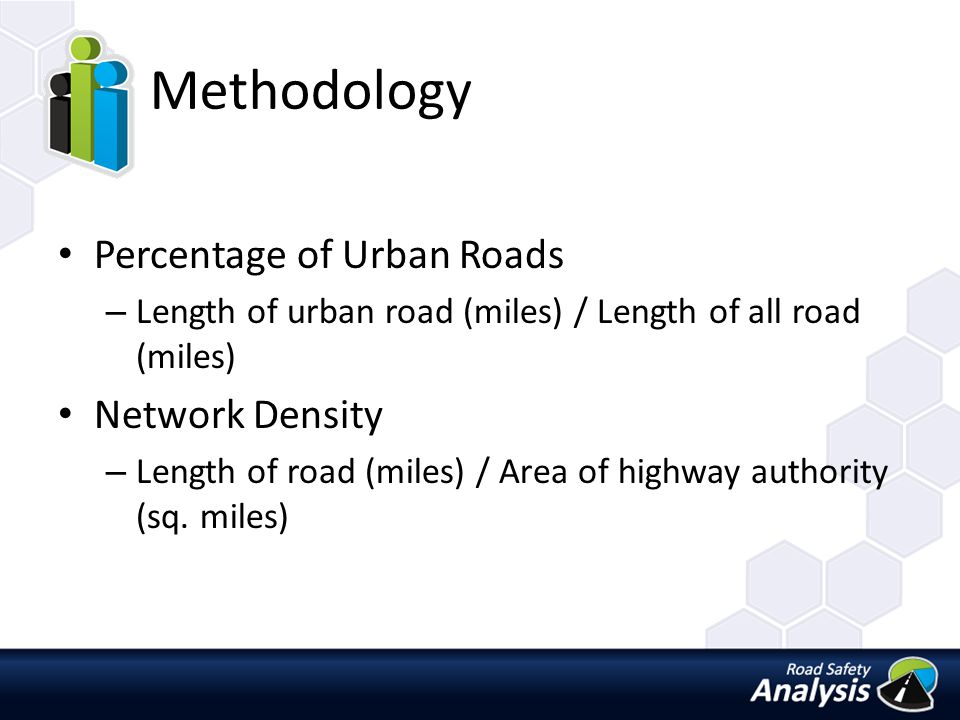 Methodology Percentage of Urban Roads – Length of urban road (miles) / Length of all road (miles) Network Density – Length of road (miles) / Area of highway authority (sq.