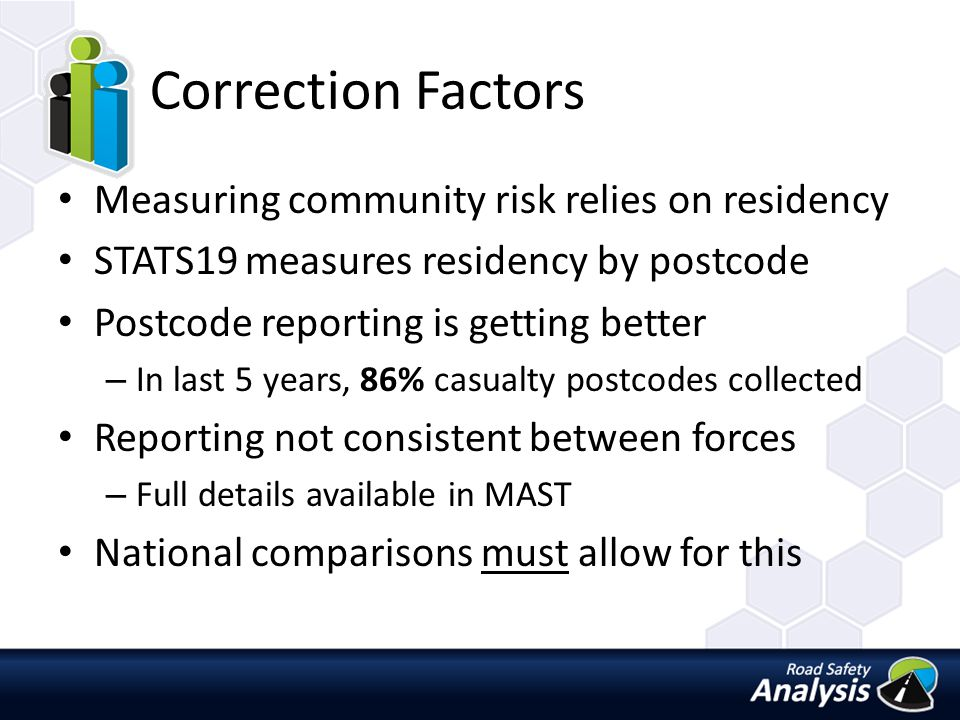 Correction Factors Measuring community risk relies on residency STATS19 measures residency by postcode Postcode reporting is getting better – In last 5 years, 86% casualty postcodes collected Reporting not consistent between forces – Full details available in MAST National comparisons must allow for this