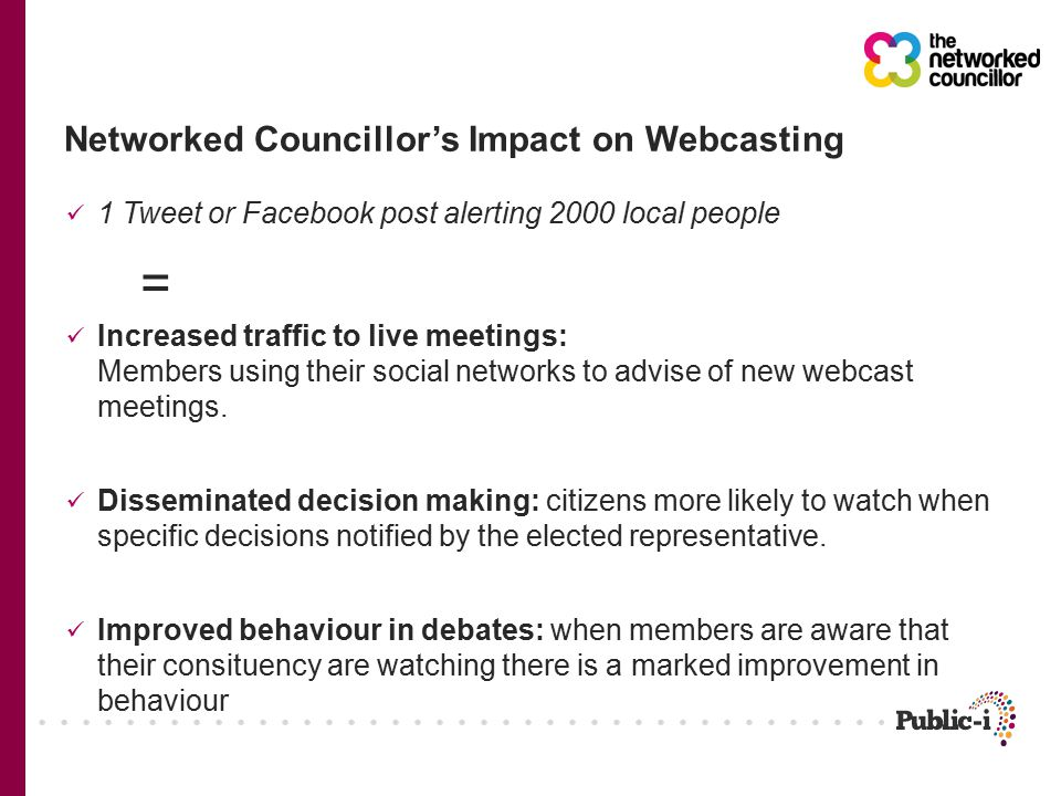 1 Tweet or Facebook post alerting 2000 local people Increased traffic to live meetings: Members using their social networks to advise of new webcast meetings.