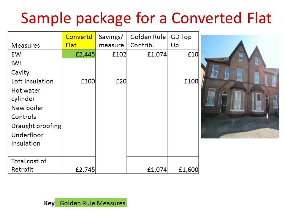 Measures Convertd Flat Savings/ measure Golden Rule Contrib. GD Top Up EWI£2,445£102£1,074£10 IWI Cavity Loft Insulation£300£20 £100 Hot water cylinde