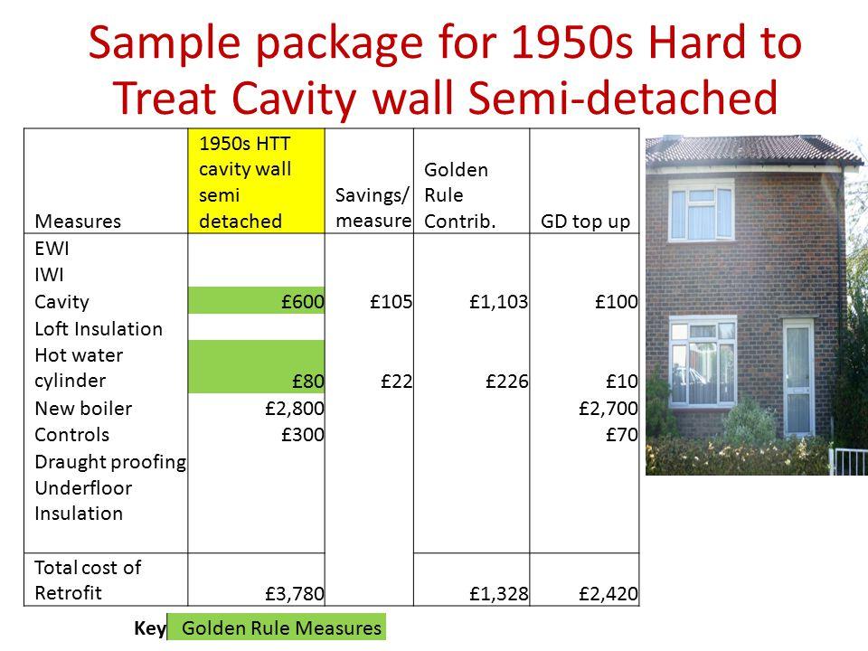 Measures 1950s HTT cavity wall semi detached Savings/ measure Golden Rule Contrib.GD top up EWI IWI Cavity£600£105£1,103£100 Loft Insulation Hot water