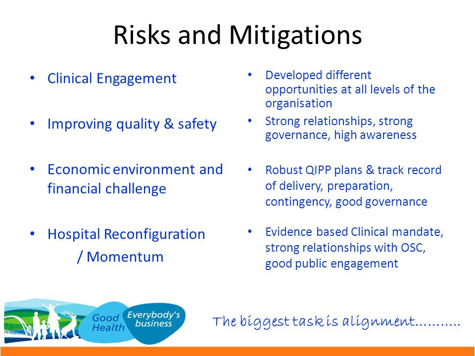 Risks and Mitigations Clinical Engagement Improving quality & safety Economic environment and financial challenge Hospital Reconfiguration / Momentum