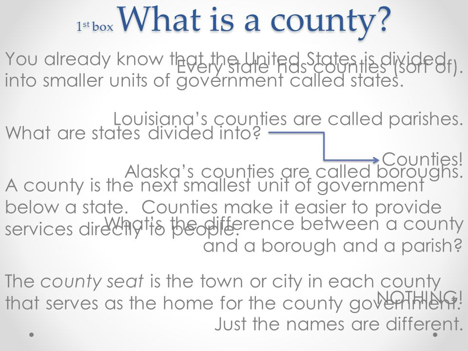 County Fun Facts Call out the right answers on the count of three. The smallest county measures...