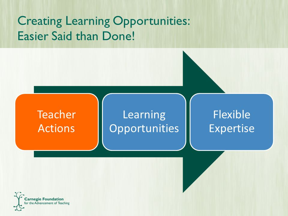 Creating Learning Opportunities: Easier Said than Done.