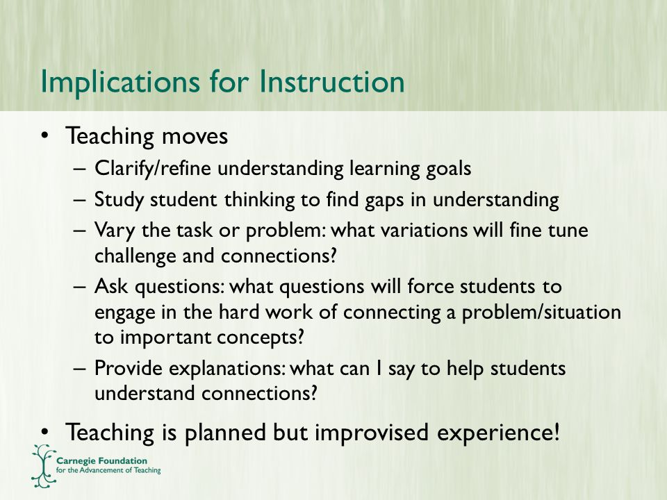 Implications for Instruction Teaching moves – Clarify/refine understanding learning goals – Study student thinking to find gaps in understanding – Vary the task or problem: what variations will fine tune challenge and connections.