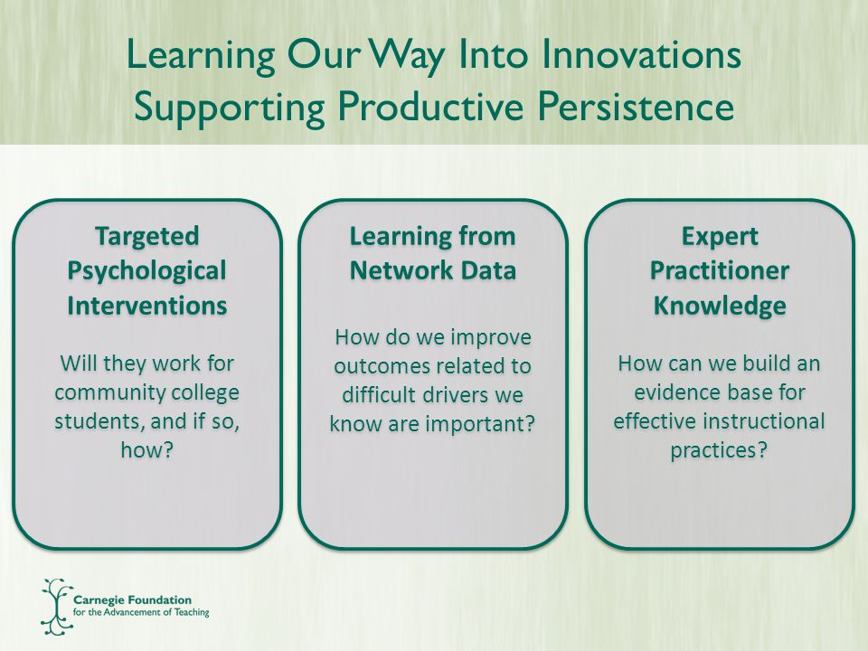 Learning Our Way Into Innovations Supporting Productive Persistence Targeted Psychological Interventions Will they work for community college students, and if so, how.