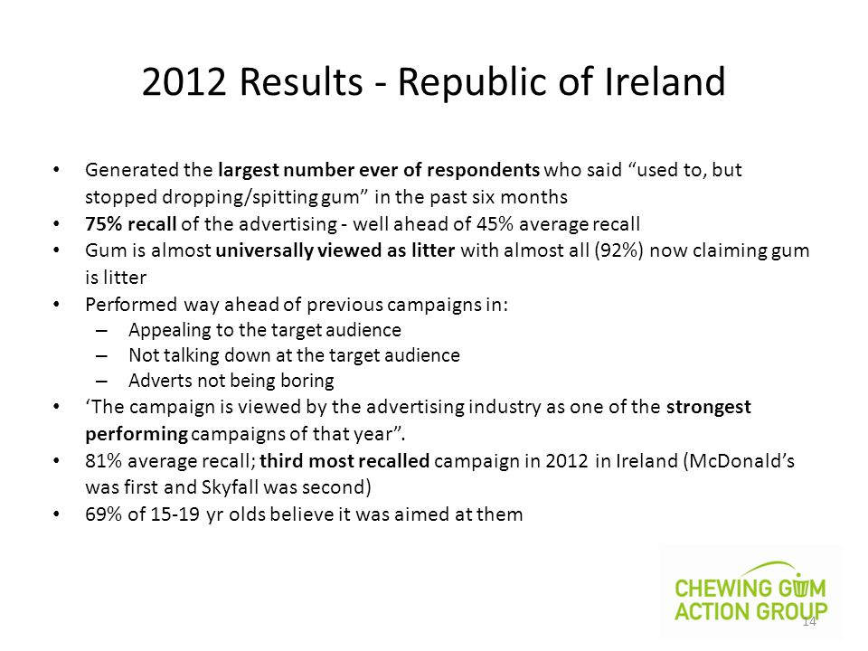 """2012 Results - Republic of Ireland Generated the largest number ever of respondents who said """"used to, but stopped dropping/spitting gum"""" in the past"""
