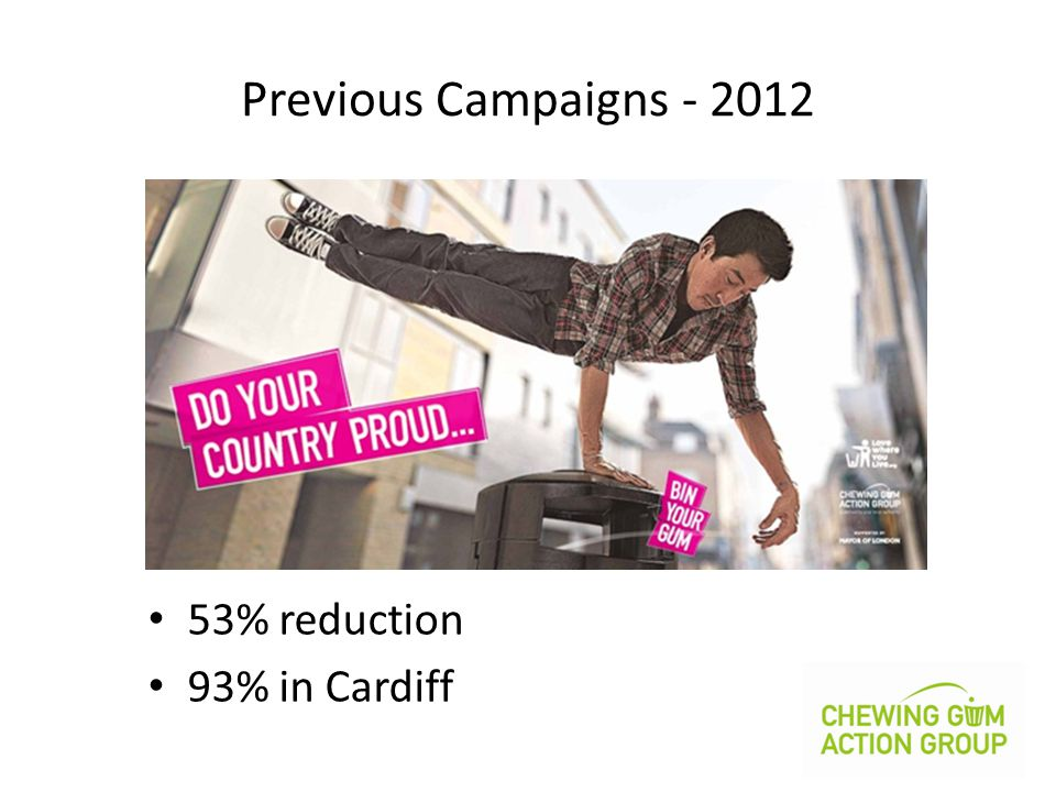 Previous Campaigns - 2012 53% reduction 93% in Cardiff