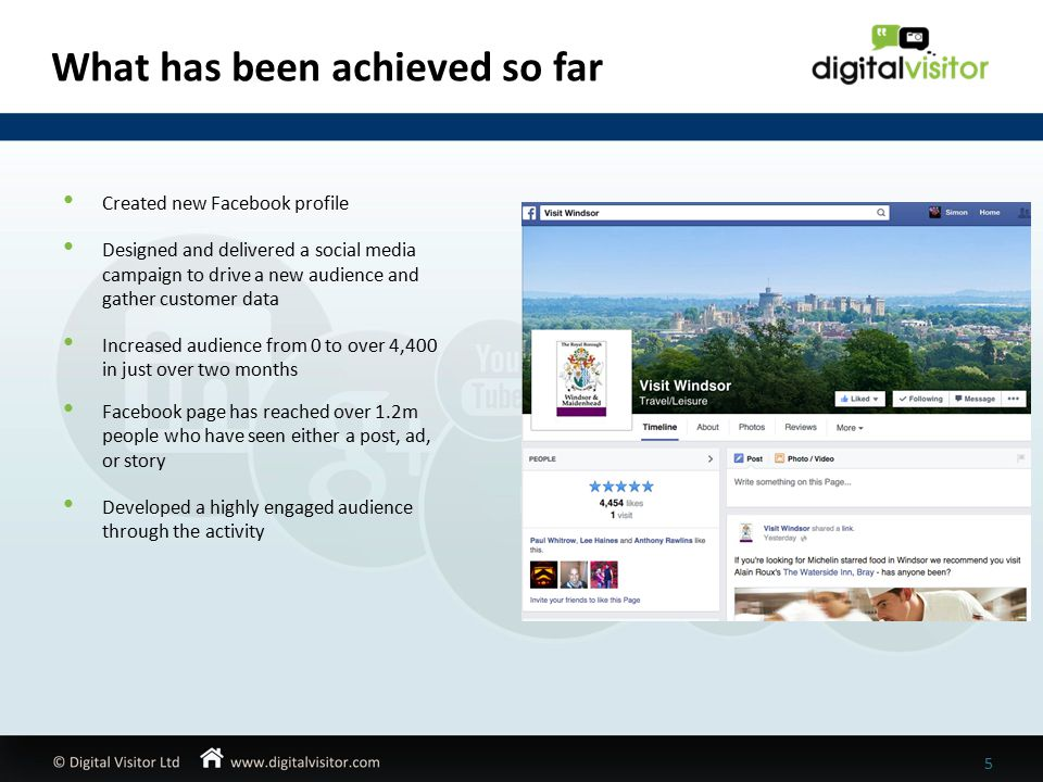 What has been achieved so far 5 Created new Facebook profile Designed and delivered a social media campaign to drive a new audience and gather customer data Increased audience from 0 to over 4,400 in just over two months Facebook page has reached over 1.2m people who have seen either a post, ad, or story Developed a highly engaged audience through the activity