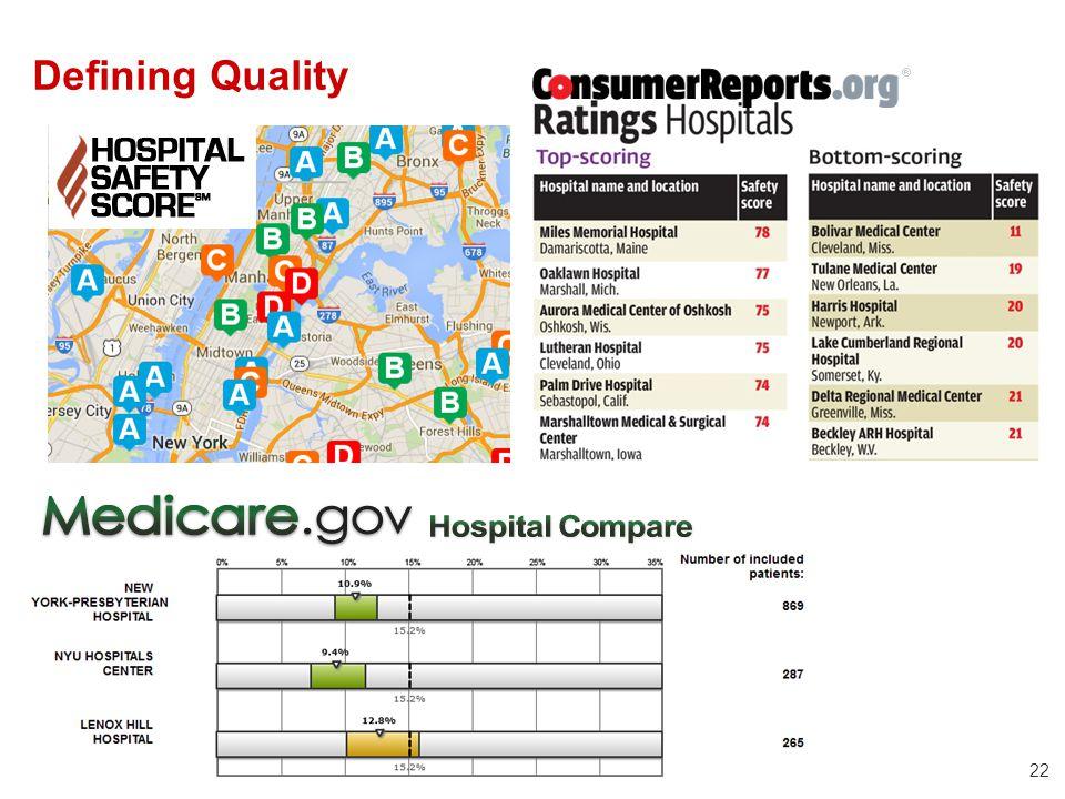 Defining Quality 22