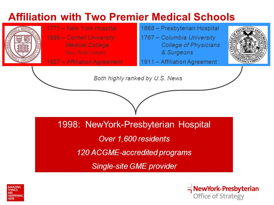 To Achieve Our Vision, NYP's Business Model Is Built Around 6 Strategic Initiatives 44