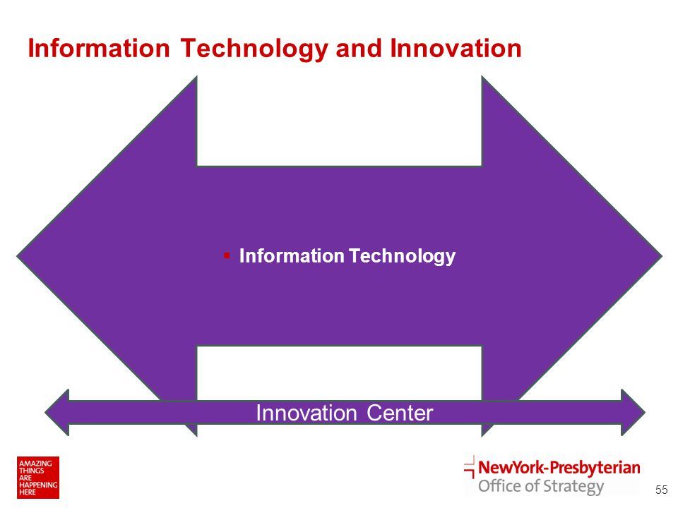 Information Technology and Innovation 55  Information Technology Innovation Center